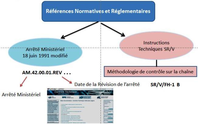 13Schema Ref Normatives AM - SRV FH1B